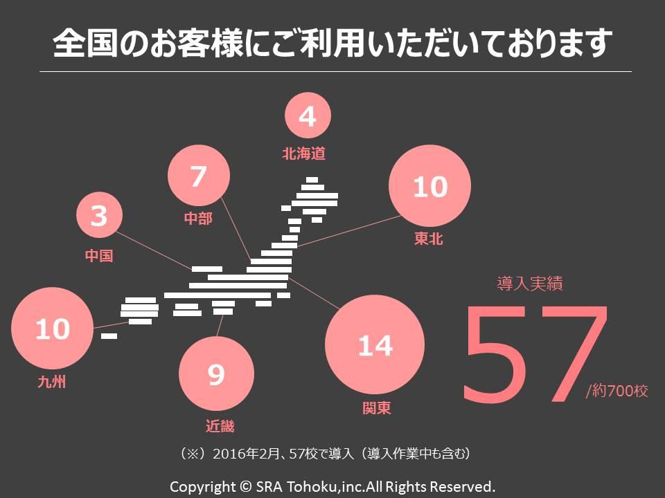 2016-0218-株式会社SRA東北会社紹介