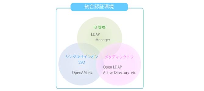 id_manage-01