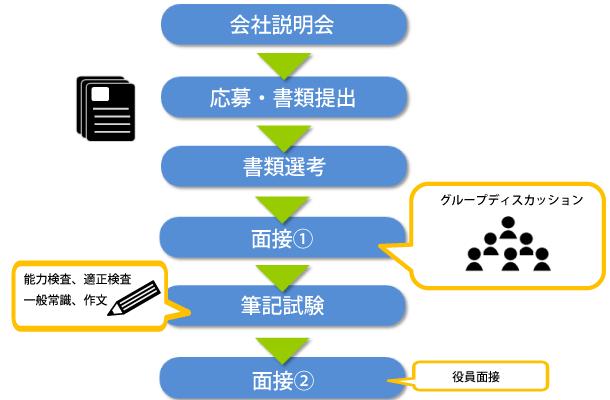 job_info-1